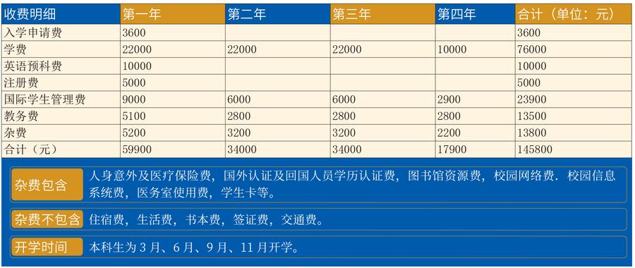 UTK招生简章册子2019-6.jpg